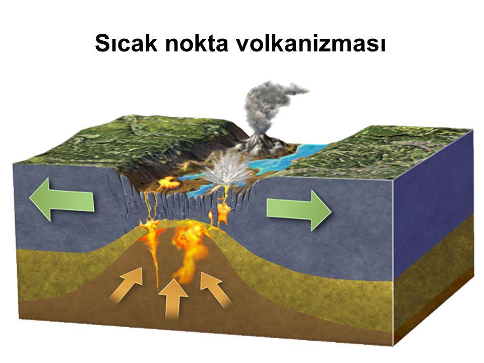 Sıcak nokta volkanizması