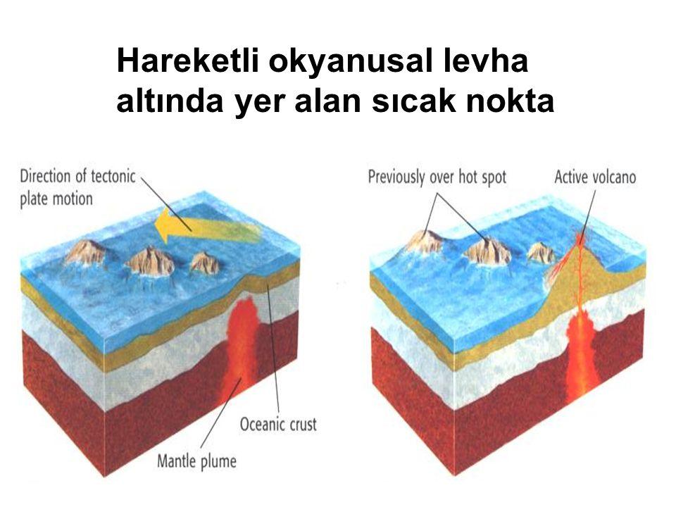 Hareketli okyanusal levha altında yer alan sıcak nokta