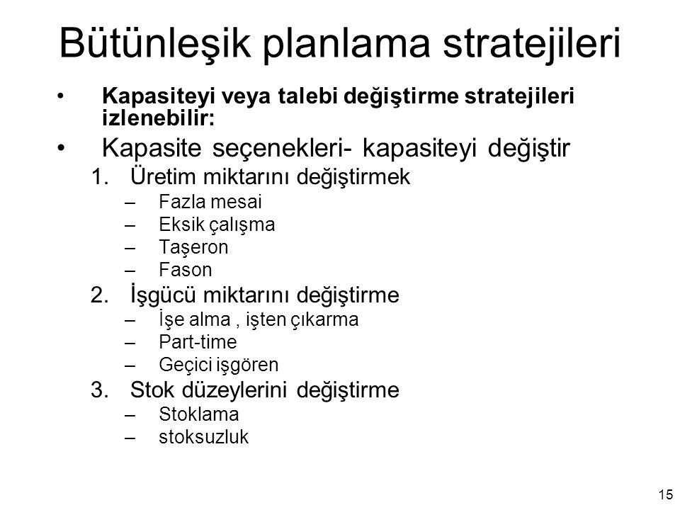 Bütünleşik planlama stratejileri Kapasiteyi veya talebi değiştirme stratejileri izlenebilir: Kapasite seçenekleri- kapasiteyi değiştir 1.Üretim miktar