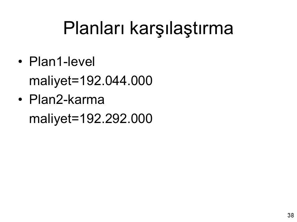 Planları karşılaştırma Plan1-level maliyet=192.044.000 Plan2-karma maliyet=192.292.000 38