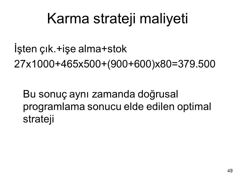 Karma strateji maliyeti İşten çık.+işe alma+stok 27x1000+465x500+(900+600)x80=379.500 Bu sonuç aynı zamanda doğrusal programlama sonucu elde edilen op