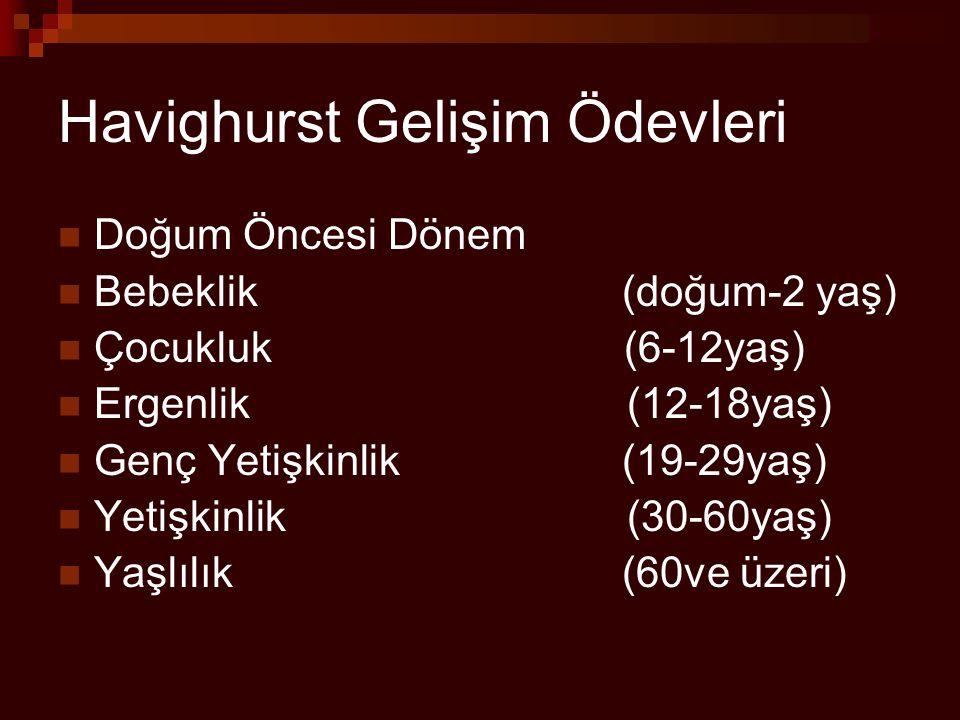 Havighurst Gelişim Ödevleri Doğum Öncesi Dönem Bebeklik (doğum-2 yaş) Çocukluk (6-12yaş) Ergenlik (12-18yaş) Genç Yetişkinlik (19-29yaş) Yetişkinlik (