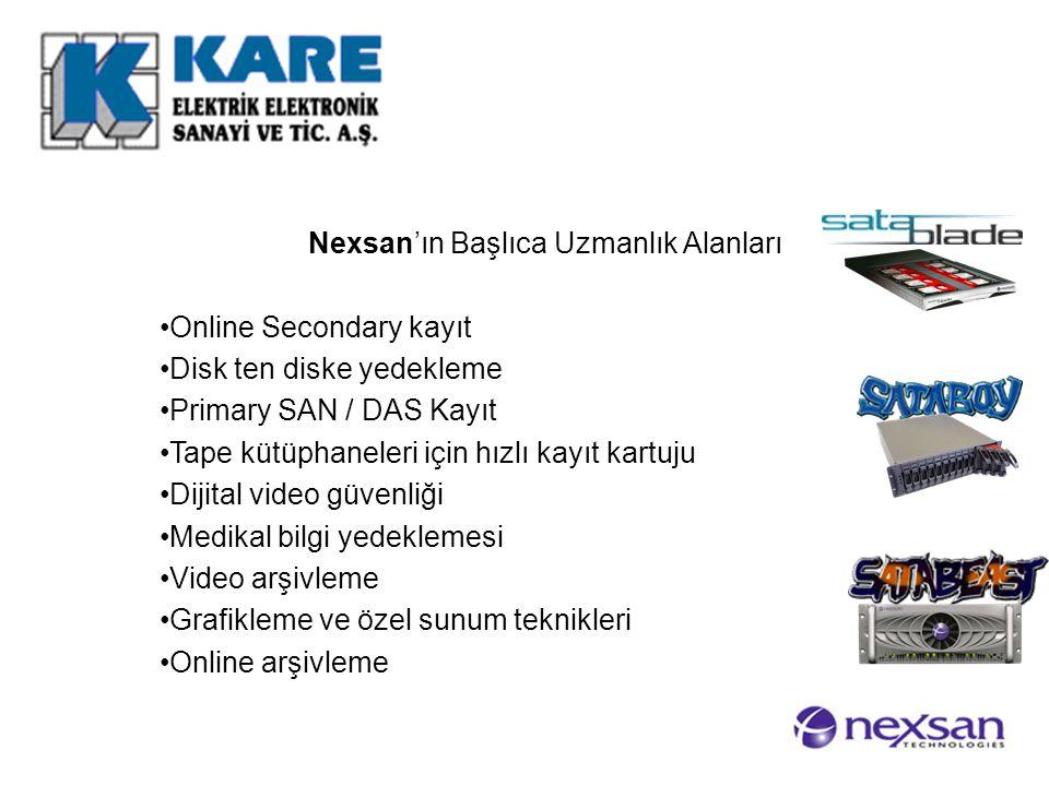 Nexsan'ın Başlıca Uzmanlık Alanları Online Secondary kayıt Disk ten diske yedekleme Primary SAN / DAS Kayıt Tape kütüphaneleri için hızlı kayıt kartuju Dijital video güvenliği Medikal bilgi yedeklemesi Video arşivleme Grafikleme ve özel sunum teknikleri Online arşivleme