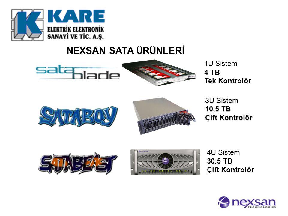 Nexsan pazarında birçok başarıya imza atmış ve dünya çapında birçok ödülün sahibi olmuştur.