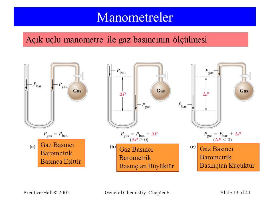 Prentice-Hall © 2002General Chemistry: Chapter 6Slide 13 of 41 Manometreler Gaz Basıncı Barometrik Basınca Eşittir Gaz Basıncı Barometrik Basınçtan Büyüktür Gaz Basıncı Barometrik Basınçtan Küçüktür Açık uçlu manometre ile gaz basıncının ölçülmesi