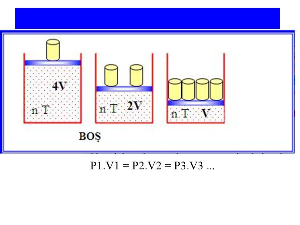 Bu durumda P1.V1 = P2.V2 = P3.V3...