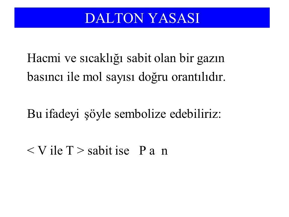 DALTON YASASI Hacmi ve sıcaklığı sabit olan bir gazın basıncı ile mol sayısı doğru orantılıdır. Bu ifadeyi şöyle sembolize edebiliriz: sabit ise P a n