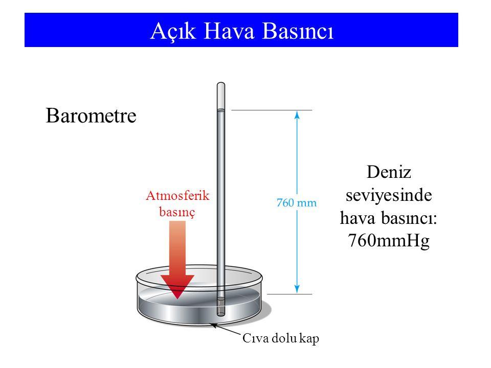 Açık Hava Basıncı Atmosferik basınç Cıva dolu kap Barometre Deniz seviyesinde hava basıncı: 760mmHg