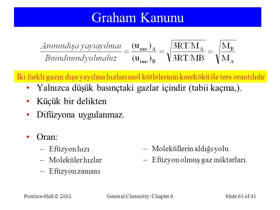 Prentice-Hall © 2002General Chemistry: Chapter 6Slide 63 of 41 Graham Kanunu Yalnızca düşük basınçtaki gazlar içindir (tabii kaçma,). Küçük bir delikt