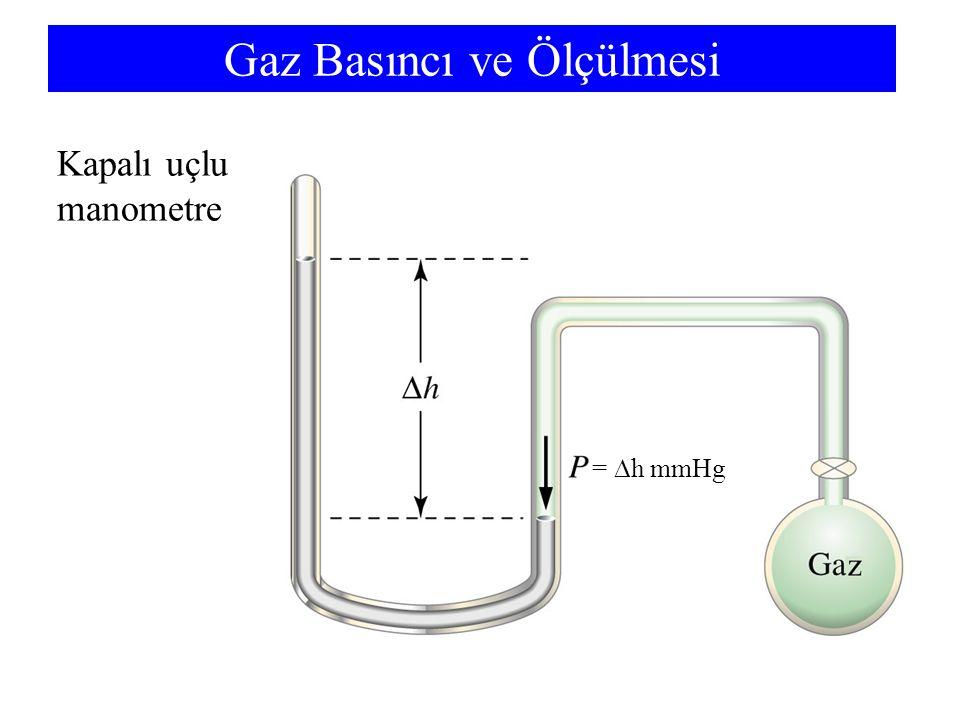 Gaz Basıncı ve Ölçülmesi Kapalı uçlu manometre =  h mmHg
