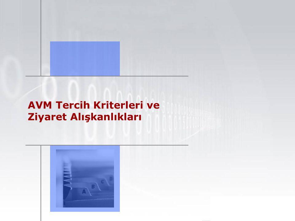AVM Tercih Kriterleri ve Ziyaret Alışkanlıkları