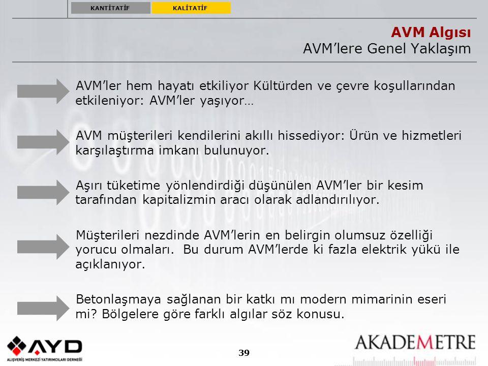 39 AVM Algısı AVM'lere Genel Yaklaşım AVM'ler hem hayatı etkiliyor Kültürden ve çevre koşullarından etkileniyor: AVM'ler yaşıyor… AVM müşterileri kend