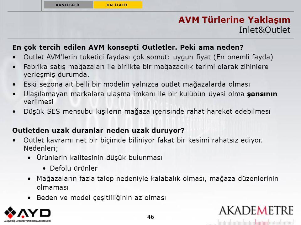 46 En çok tercih edilen AVM konsepti Outletler. Peki ama neden? Outlet AVM'lerin tüketici faydası çok somut: uygun fiyat (En önemli fayda) Fabrika sat