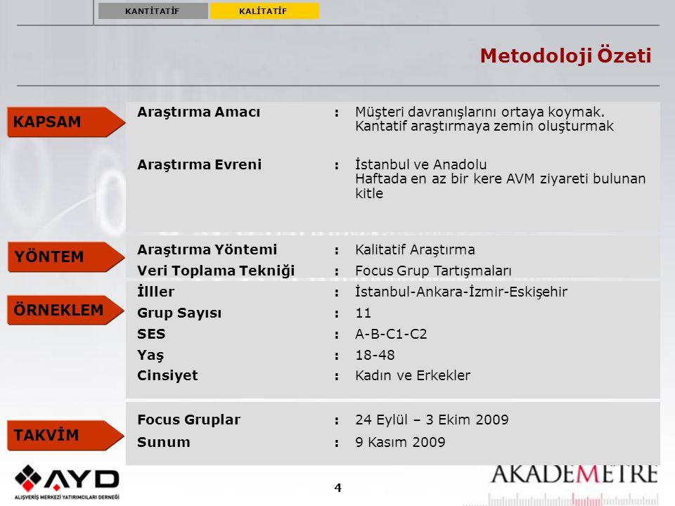 45 AVM Genel Konsept Sorgulaması Baz : 1200 Alışveriş Noktalarının Eşit Uzaklıkta Olması Durumunda Alışveriş Yapmak İçin İlk Tercih Edilecek Alışveriş Noktası KANTİTATİFKALİTATİF Anadolu'da Outlet AVM'leri tercih etme durumu %48,4 iken İstanbul'da bu oran %66,9'a yükselmektedir.