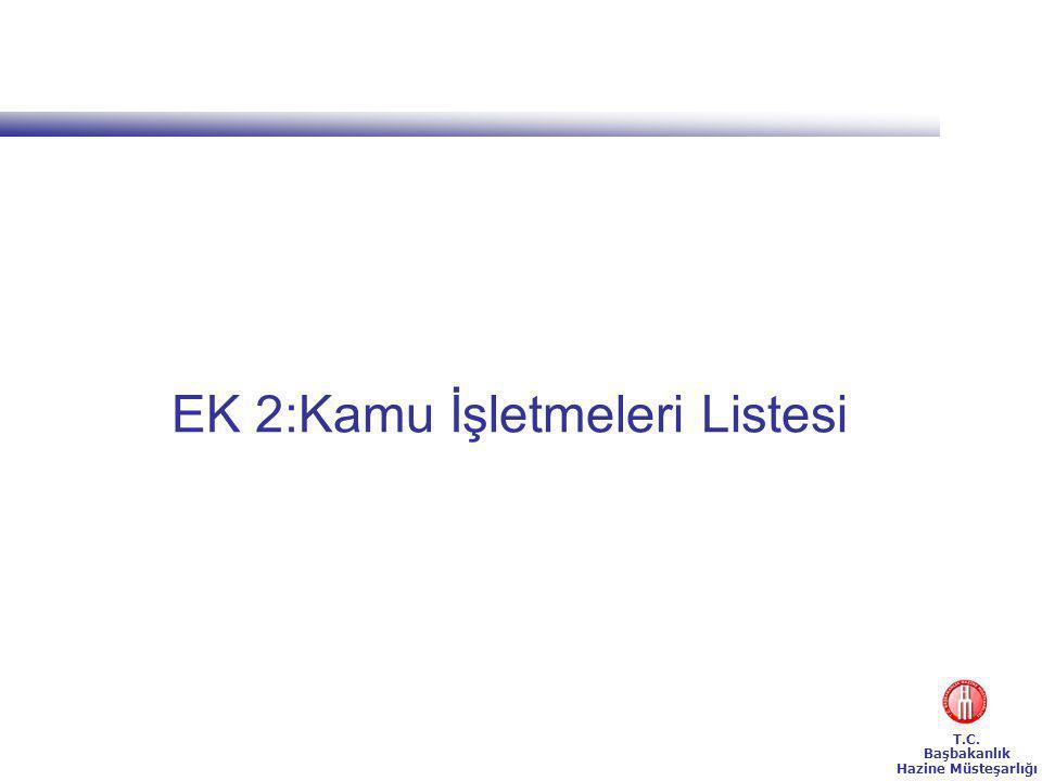T.C. Başbakanlık Hazine Müsteşarlığı EK 2:Kamu İşletmeleri Listesi