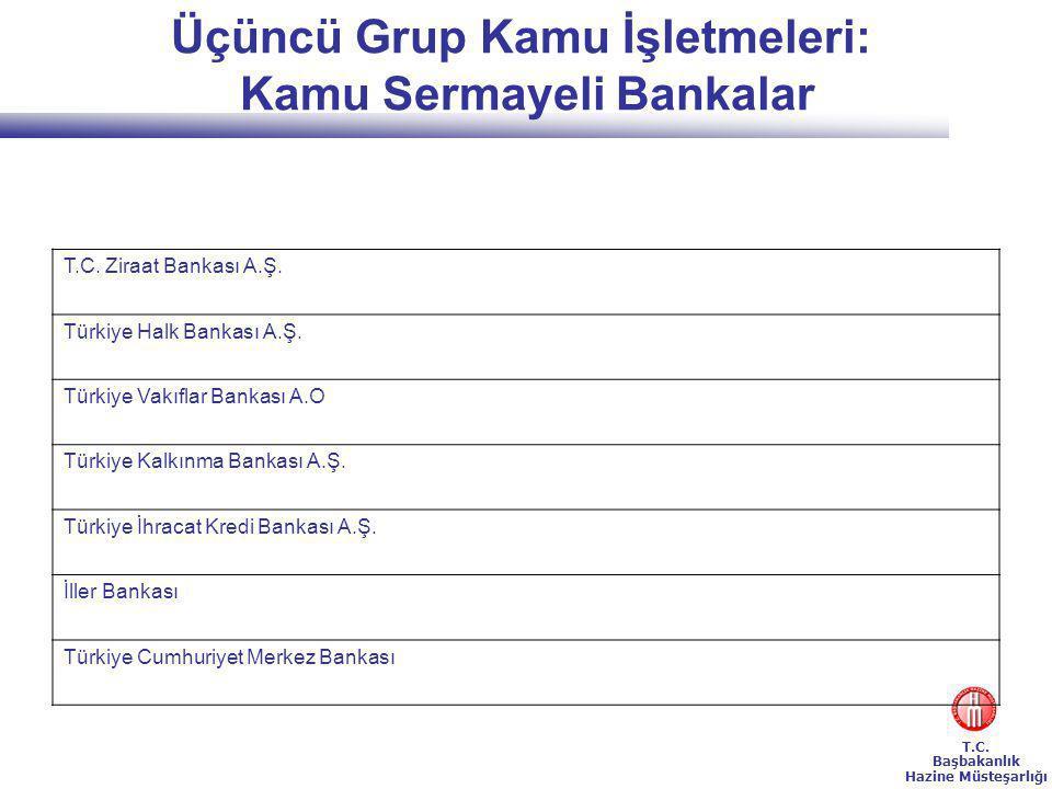 T.C.Başbakanlık Hazine Müsteşarlığı Üçüncü Grup Kamu İşletmeleri: Kamu Sermayeli Bankalar T.C.