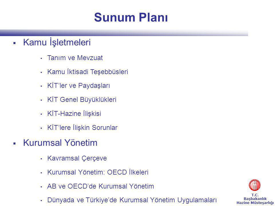 T.C. Başbakanlık Hazine Müsteşarlığı 43 KİT İstihdam Durumu (1998-2010)