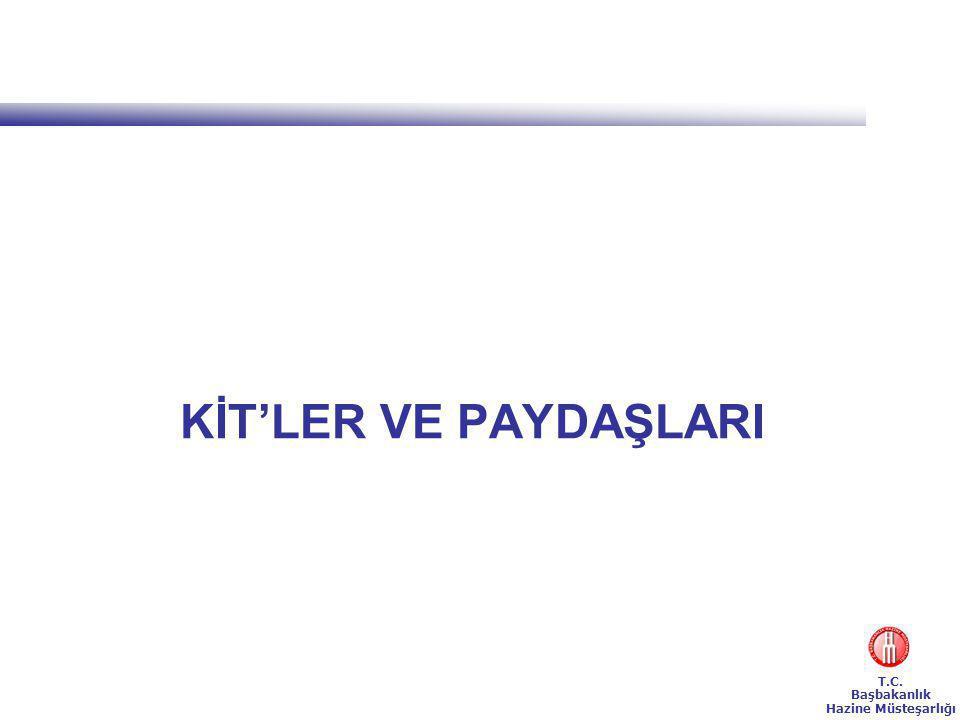 T.C. Başbakanlık Hazine Müsteşarlığı KİT'LER VE PAYDAŞLARI