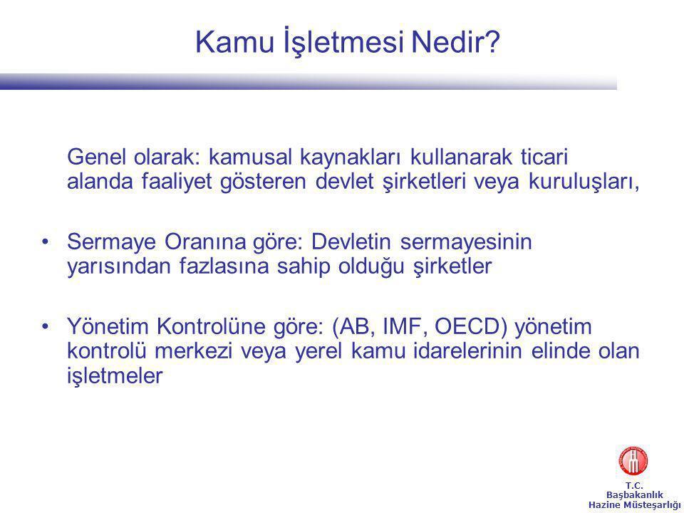 T.C.Başbakanlık Hazine Müsteşarlığı KİT'lerde Kurumsal Yönetim: OECD İlkeleri 4.