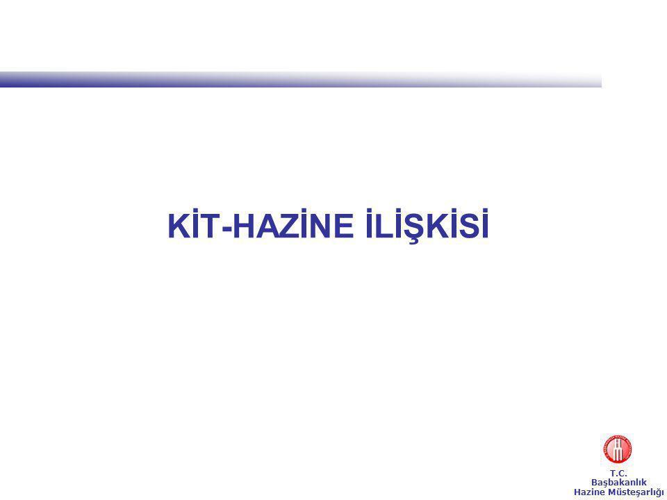T.C. Başbakanlık Hazine Müsteşarlığı KİT-HAZİNE İLİŞKİSİ