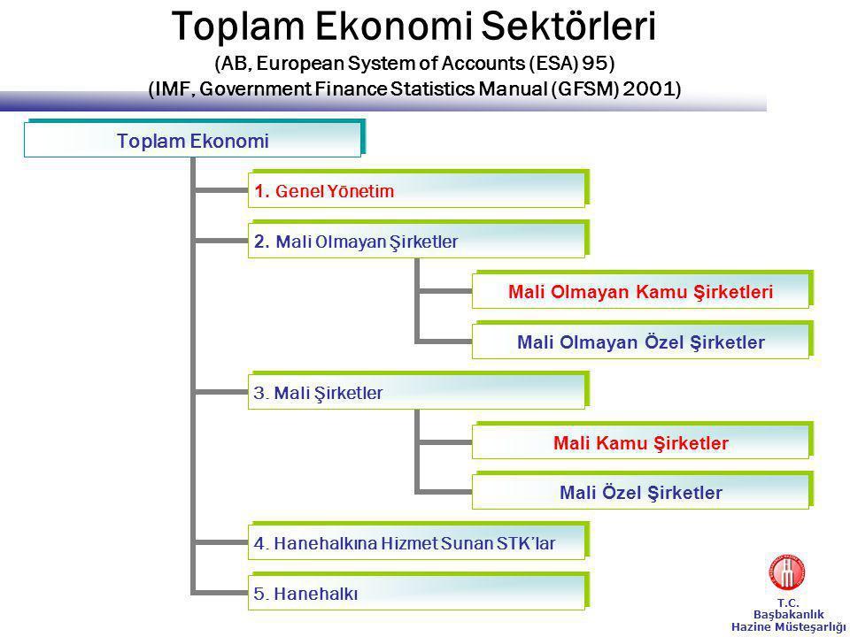 T.C.Başbakanlık Hazine Müsteşarlığı Toplam Ekonomi 1.