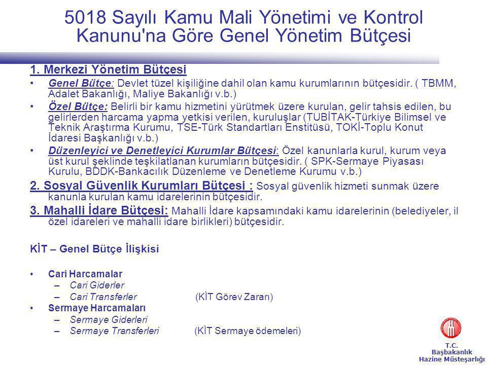 T.C.Başbakanlık Hazine Müsteşarlığı 18 Yasal Çerçeve - 1 Anayasa'da Yer Alan Hükümler  MADDE 47.