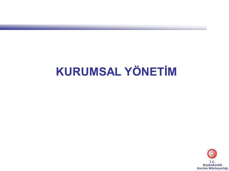 T.C. Başbakanlık Hazine Müsteşarlığı KURUMSAL YÖNETİM