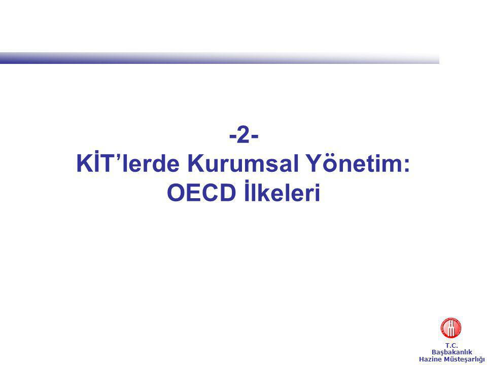 T.C. Başbakanlık Hazine Müsteşarlığı -2- KİT ' lerde Kurumsal Y ö netim: OECD İlkeleri