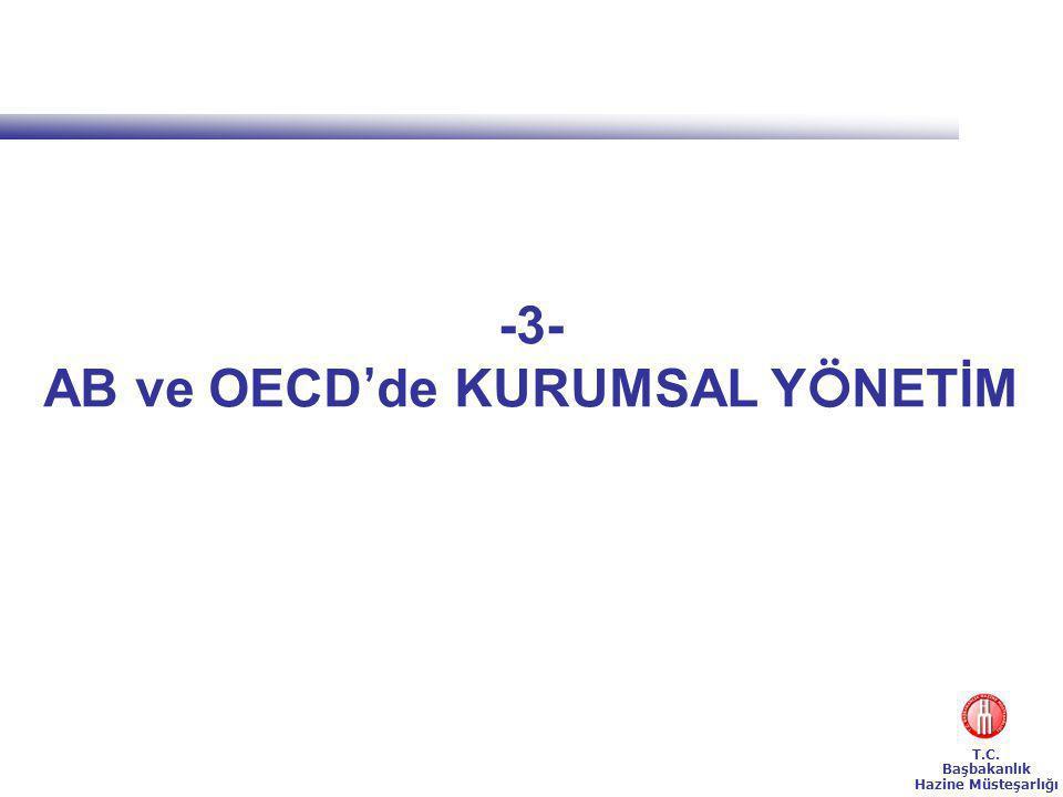 T.C. Başbakanlık Hazine Müsteşarlığı -3- AB ve OECD ' de KURUMSAL Y Ö NETİM