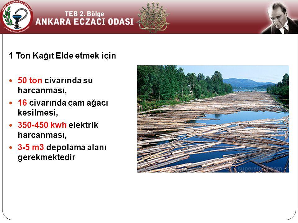 1 Ton Kağıt Elde etmek için 50 ton civarında su harcanması, 16 civarında çam ağacı kesilmesi, 350-450 kwh elektrik harcanması, 3-5 m3 depolama alanı gerekmektedir