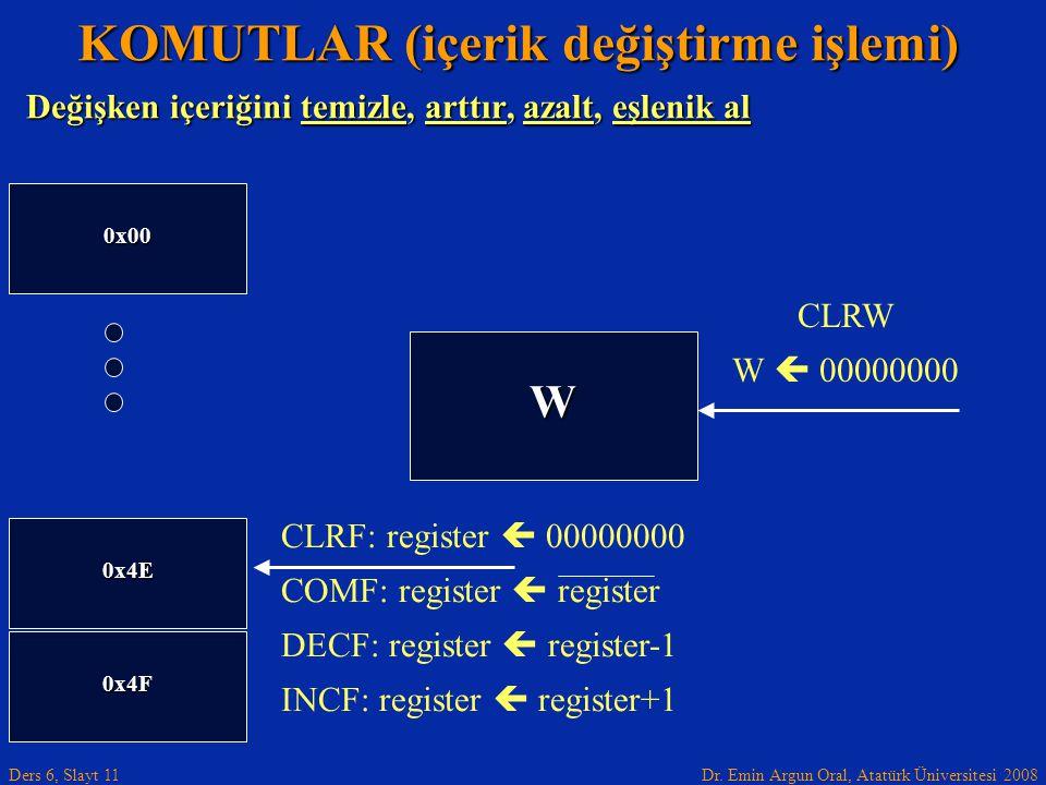Dr. Emin Argun Oral, Atatürk Üniversitesi 2008 Ders 6, Slayt 11 Değişken içeriğini temizle, arttır, azalt, eşlenik al KOMUTLAR (içerik değiştirme işle