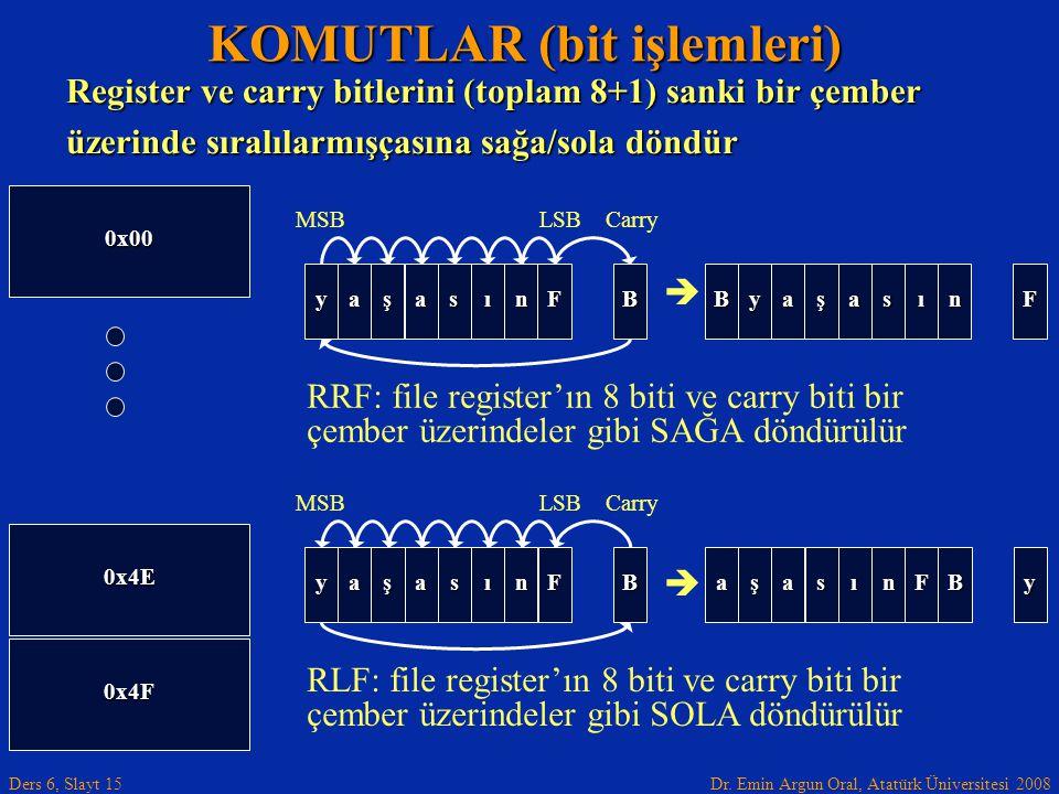 Dr. Emin Argun Oral, Atatürk Üniversitesi 2008 Ders 6, Slayt 15 Register ve carry bitlerini (toplam 8+1) sanki bir çember üzerinde sıralılarmışçasına