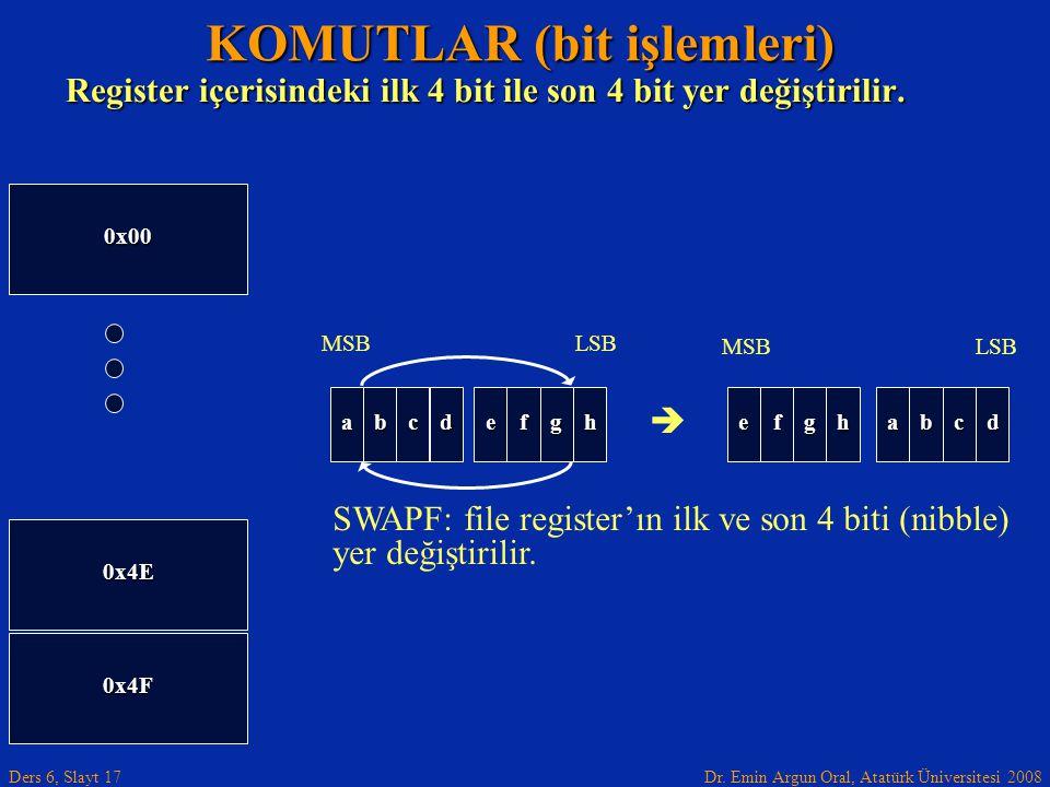Dr. Emin Argun Oral, Atatürk Üniversitesi 2008 Ders 6, Slayt 17 Register içerisindeki ilk 4 bit ile son 4 bit yer değiştirilir. KOMUTLAR (bit işlemler