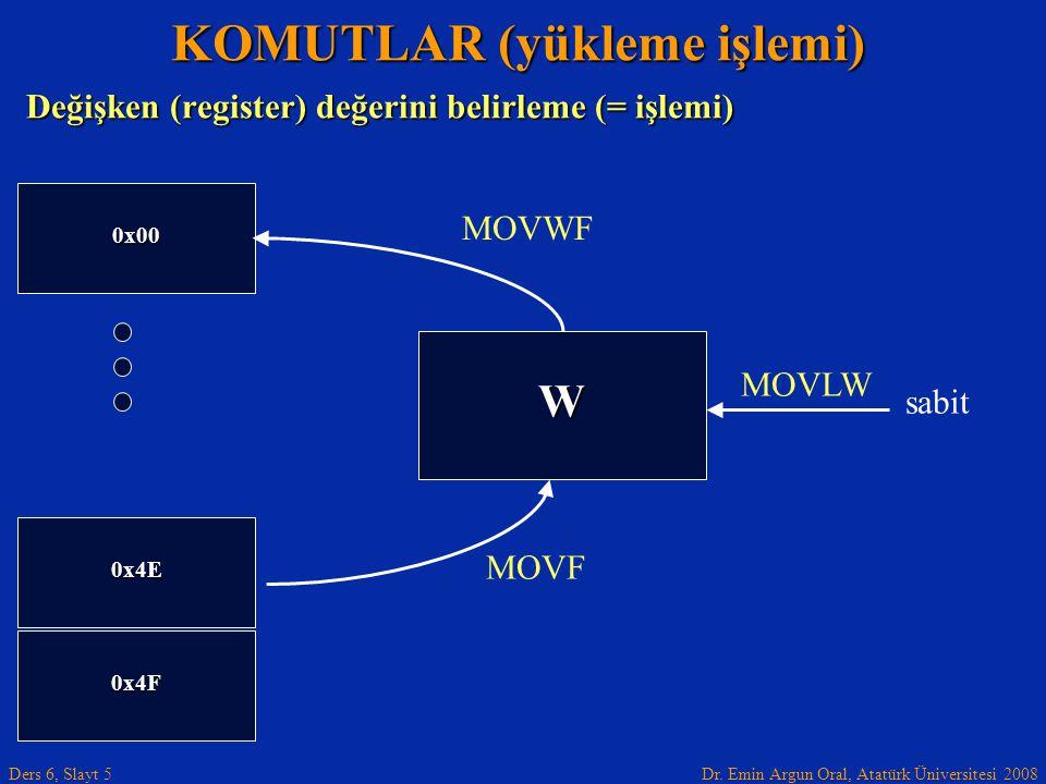 Dr. Emin Argun Oral, Atatürk Üniversitesi 2008 Ders 6, Slayt 5 Değişken (register) değerini belirleme (= işlemi) KOMUTLAR (yükleme işlemi) 0x4F 0x00 W