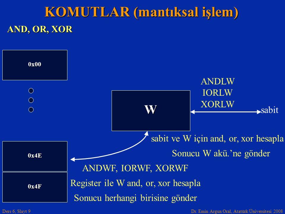 Dr. Emin Argun Oral, Atatürk Üniversitesi 2008 Ders 6, Slayt 9 AND, OR, XOR KOMUTLAR (mantıksal işlem) 0x4F 0x00 W 0x4E ANDWF, IORWF, XORWF Register i