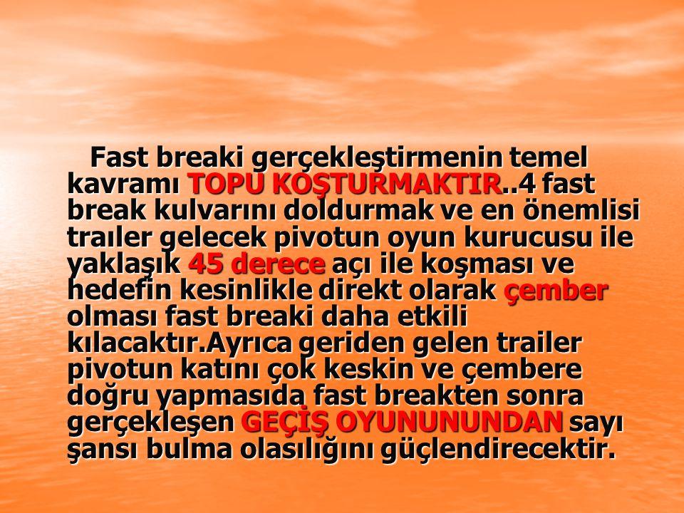 Fast breaki gerçekleştirmenin temel kavramı TOPU KOŞTURMAKTIR..4 fast break kulvarını doldurmak ve en önemlisi traıler gelecek pivotun oyun kurucusu ile yaklaşık 45 derece açı ile koşması ve hedefin kesinlikle direkt olarak çember olması fast breaki daha etkili kılacaktır.Ayrıca geriden gelen trailer pivotun katını çok keskin ve çembere doğru yapmasıda fast breakten sonra gerçekleşen GEÇİŞ OYUNUNUNDAN sayı şansı bulma olasılığını güçlendirecektir.