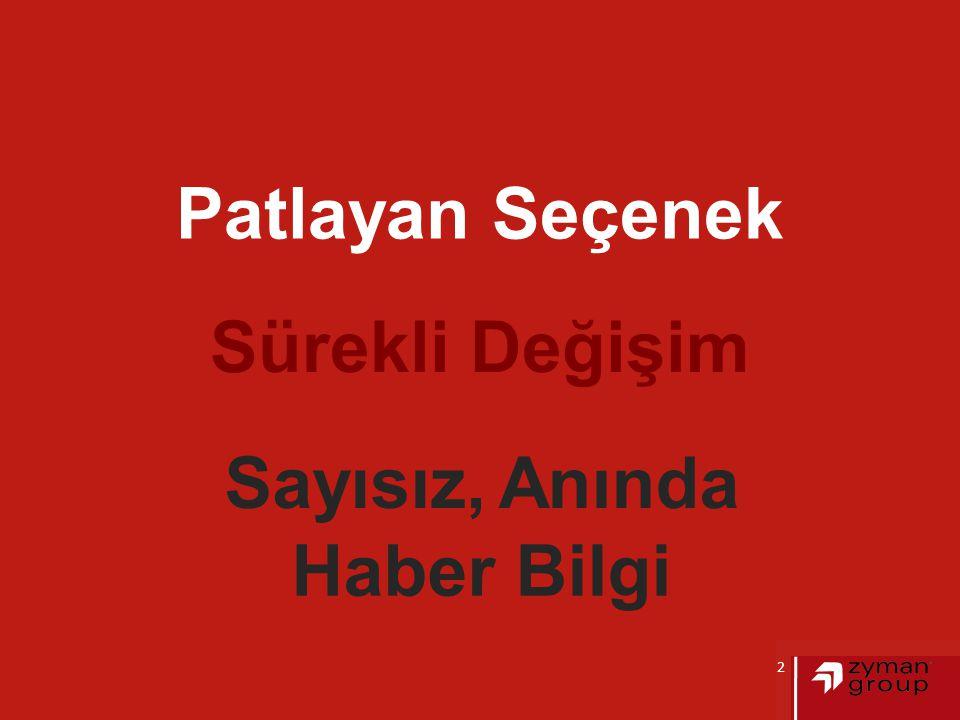 Türkiye'nin En Başarılı Kişisel Markalarından biri de Tülin Şahin 13 Süper Model mi.