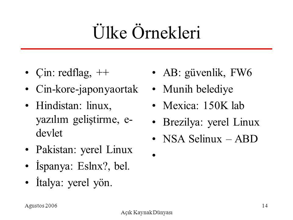 Agustos 2006 Açık Kaynak Dünyası 14 Ülke Örnekleri Çin: redflag, ++ Cin-kore-japonyaortak Hindistan: linux, yazılım geliştirme, e- devlet Pakistan: yerel Linux İspanya: Eslnx , bel.