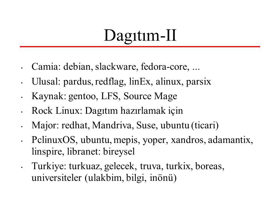 Dagıtım-II Camia: debian, slackware, fedora-core,... Ulusal: pardus, redflag, linEx, alinux, parsix Kaynak: gentoo, LFS, Source Mage Rock Linux: Dagıt