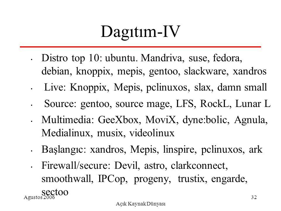 Agustos 2006 Açık Kaynak Dünyası 32 Dagıtım-IV Distro top 10: ubuntu. Mandriva, suse, fedora, debian, knoppix, mepis, gentoo, slackware, xandros Live: