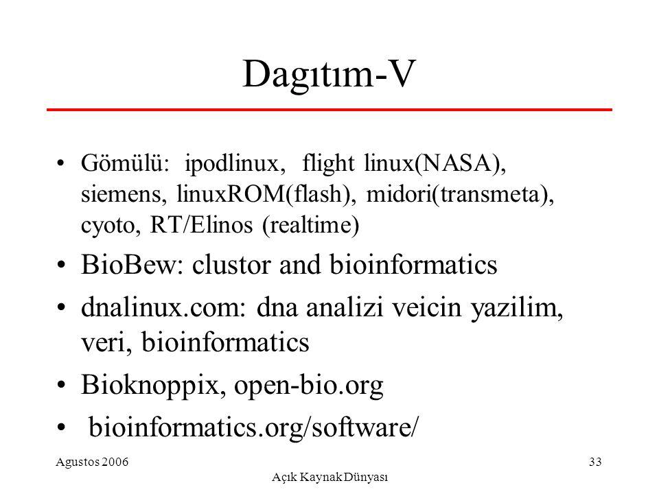 Agustos 2006 Açık Kaynak Dünyası 33 Dagıtım-V Gömülü: ipodlinux, flight linux(NASA), siemens, linuxROM(flash), midori(transmeta), cyoto, RT/Elinos (realtime) BioBew: clustor and bioinformatics dnalinux.com: dna analizi veicin yazilim, veri, bioinformatics Bioknoppix, open-bio.org bioinformatics.org/software/