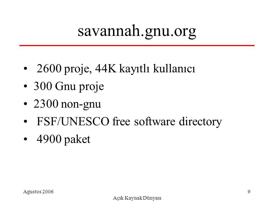 Agustos 2006 Açık Kaynak Dünyası 9 savannah.gnu.org 2600 proje, 44K kayıtlı kullanıcı 300 Gnu proje 2300 non-gnu FSF/UNESCO free software directory 4900 paket