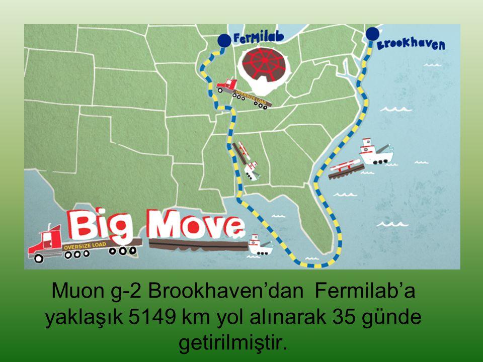Muon g-2 Brookhaven'dan Fermilab'a yaklaşık 5149 km yol alınarak 35 günde getirilmiştir.