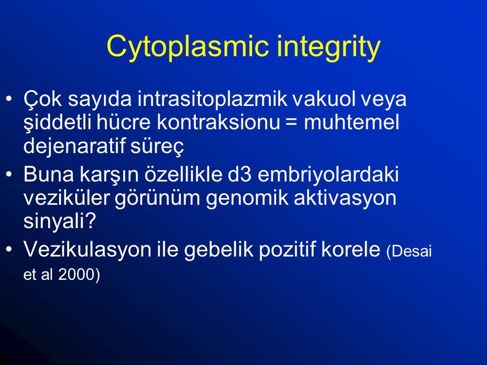 Cytoplasmic integrity Çok sayıda intrasitoplazmik vakuol veya şiddetli hücre kontraksionu = muhtemel dejenaratif süreç Buna karşın özellikle d3 embriy