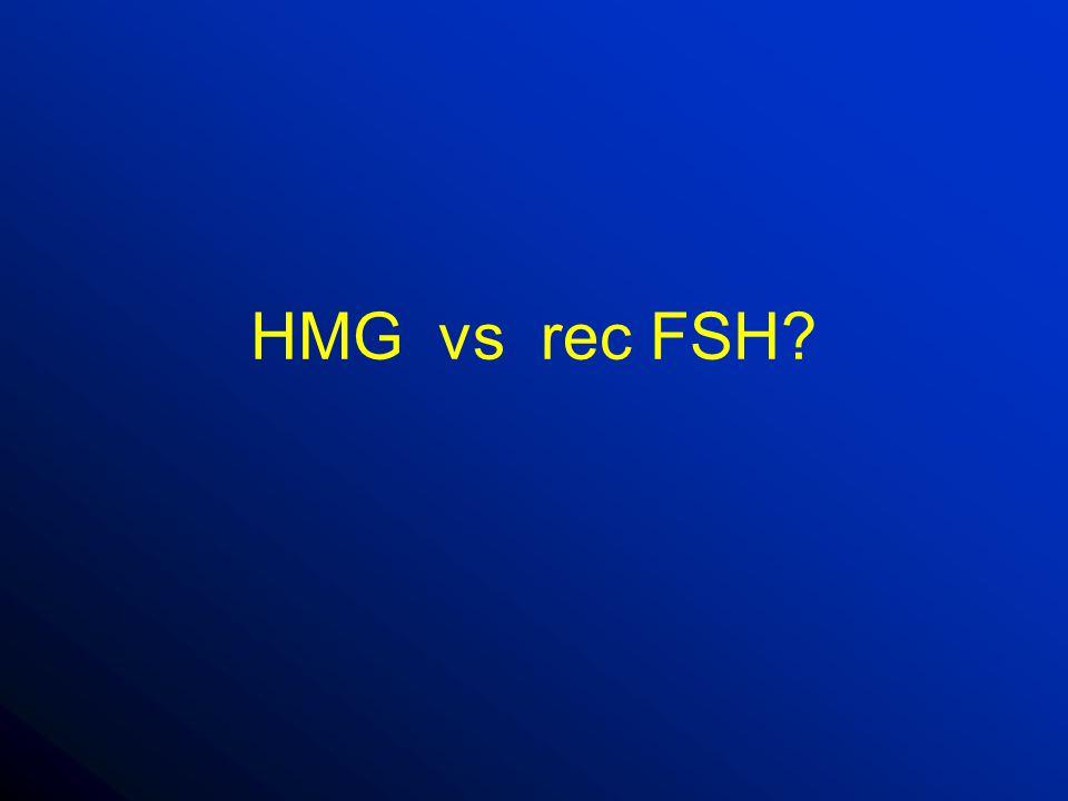 HMG vs rec FSH?