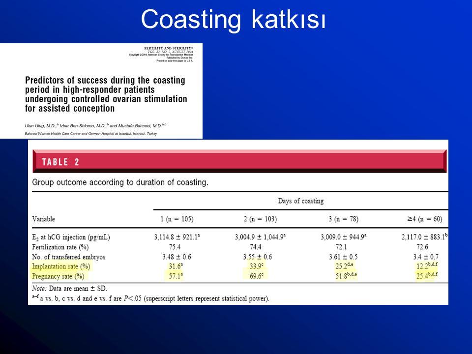 Coasting katkısı