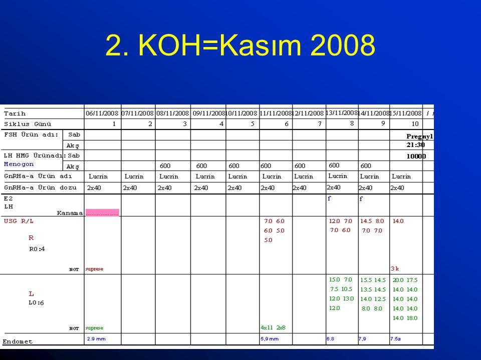 2. KOH=Kasım 2008