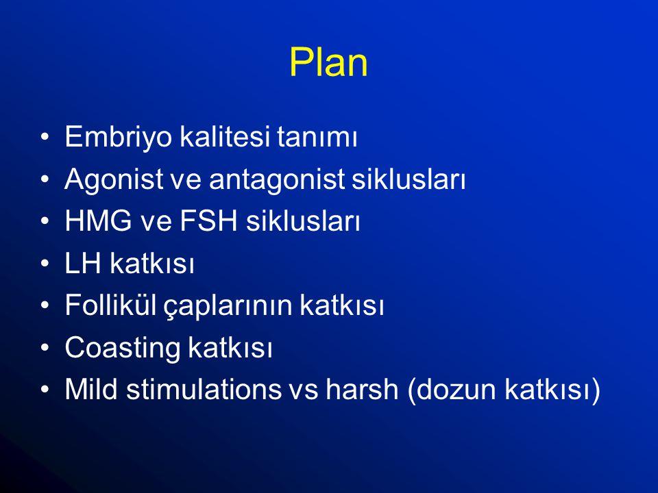 Plan Embriyo kalitesi tanımı Agonist ve antagonist siklusları HMG ve FSH siklusları LH katkısı Follikül çaplarının katkısı Coasting katkısı Mild stimu