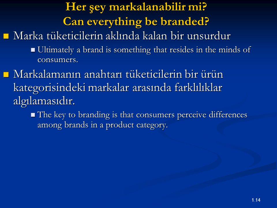 1.14 Her şey markalanabilir mi? Can everything be branded? Marka tüketicilerin aklında kalan bir unsurdur Marka tüketicilerin aklında kalan bir unsurd