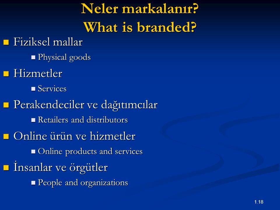 1.18 Neler markalanır.What is branded.